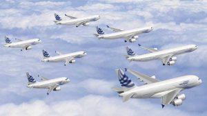 Flota actual de Airbus.